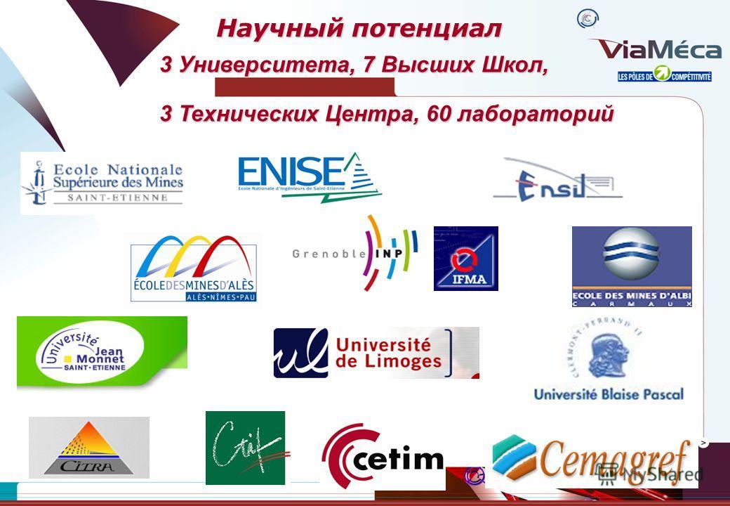 3 Университета, 7 Высших Школ, 3 Технических Центра, 60 лабораторий Научный потенциал