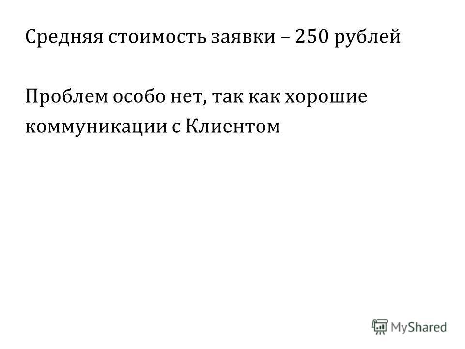 Средняя стоимость заявки – 250 рублей Проблем особо нет, так как хорошие коммуникации с Клиентом