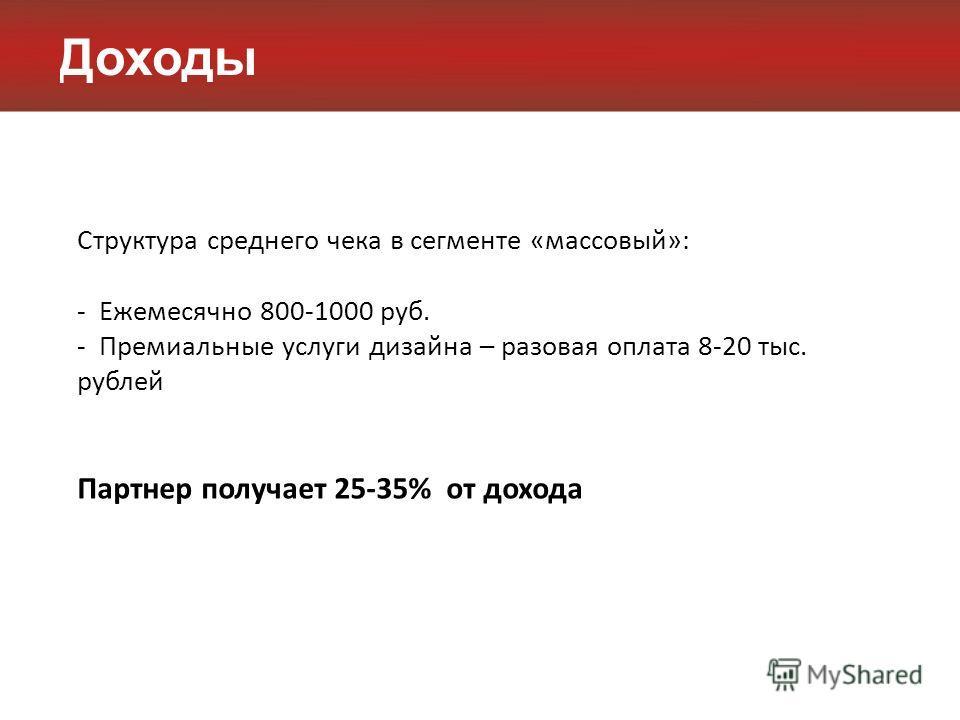 Доходы Структура среднего чека в сегменте «массовый»: - Ежемесячно 800-1000 руб. - Премиальные услуги дизайна – разовая оплата 8-20 тыс. рублей Партнер получает 25-35% от дохода