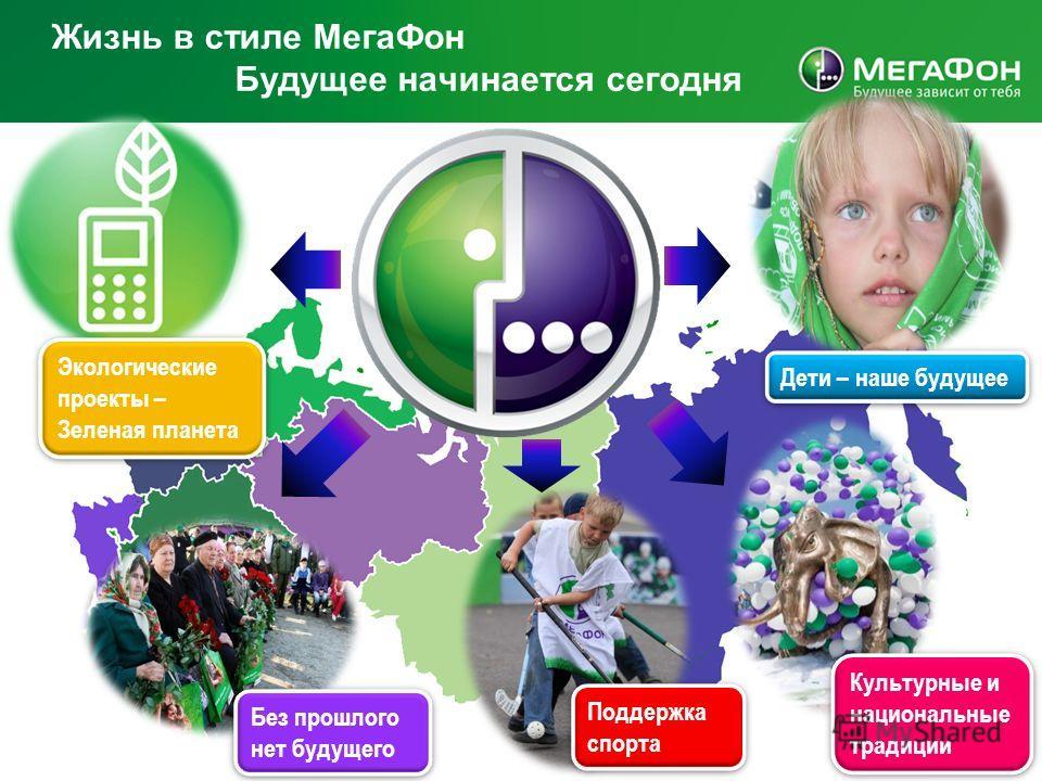 Дети – наше будущее Без прошлого нет будущего Жизнь в стиле МегаФон Будущее начинается сегодня Экологические проекты – Зеленая планета Поддержка спорта Поддержка спорта Культурные и национальные традиции