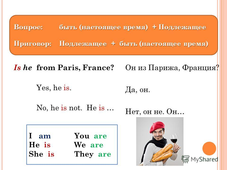 Is he from Paris, France? Yes, he is. No, he is not. He is … Он из Парижа, Франция? Да, он. Нет, он не. Он… Вопрос: быть (настоящее время) + Подлежащее Приговор: Подлежащее + быть (настоящее время) I amYou are He isWe are She isThey are