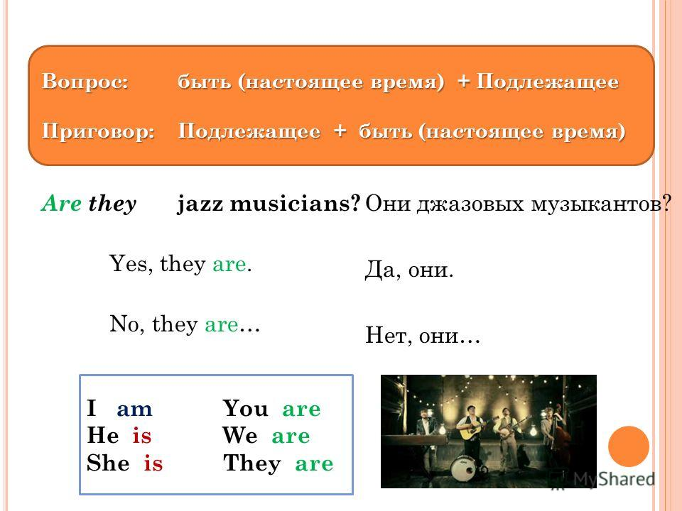 Are they jazz musicians? Yes, they are. No, they are… Они джазовых музыкантов? Да, они. Нет, они… Вопрос: быть (настоящее время) + Подлежащее Приговор: Подлежащее + быть (настоящее время) I amYou are He isWe are She isThey are