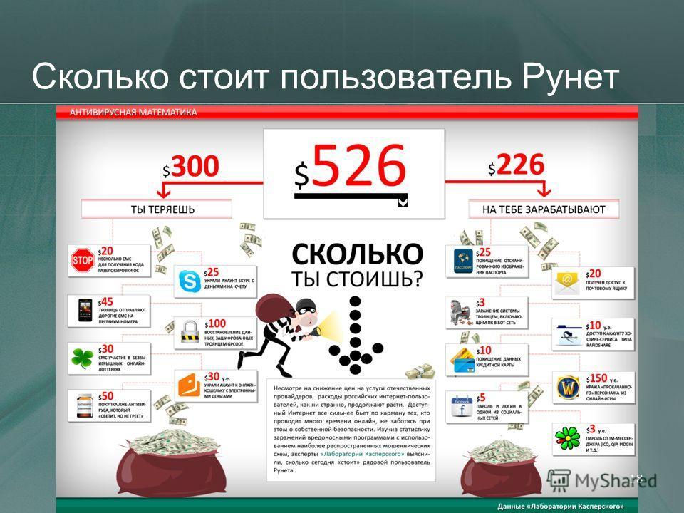 Сколько стоит пользователь Рунет 18