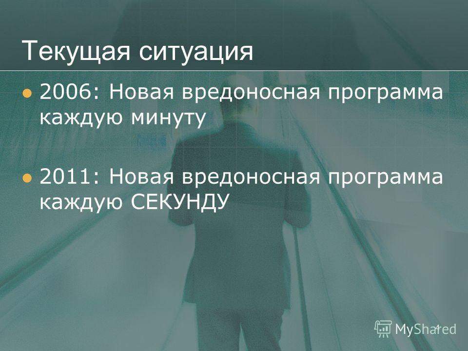 Текущая ситуация 2006: Новая вредоносная программа каждую минуту 2011: Новая вредоносная программа каждую СЕКУНДУ 4