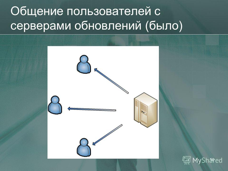 Общение пользователей с серверами обновлений (было) 50