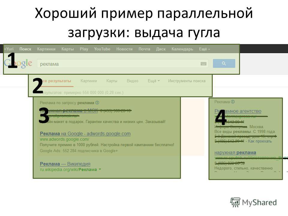 Хороший пример параллельной загрузки: выдача гугла 1 2 3 4