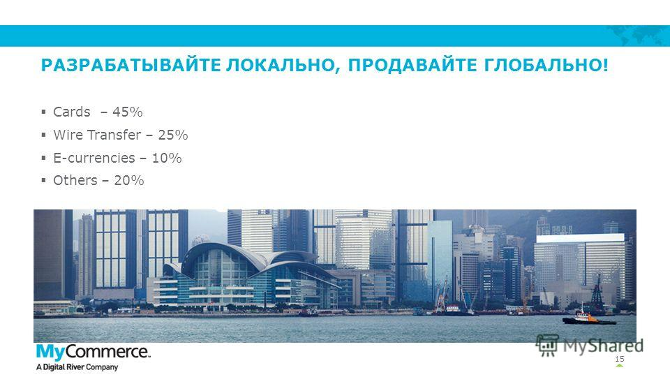 РАЗРАБАТЫВАЙТЕ ЛОКАЛЬНО, ПРОДАВАЙТЕ ГЛОБАЛЬНО! Cards – 45% Wire Transfer – 25% E-currencies – 10% Others – 20% 15