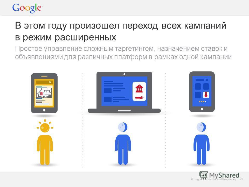 Google Confidential and Proprietary 29 Google Confidential and Proprietary 29 В этом году произошел переход всех кампаний в режим расширенных Простое управление сложным таргетингом, назначением ставок и объявлениями для различных платформ в рамках од