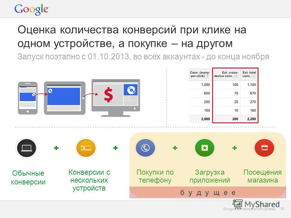 Google Confidential and Proprietary 30 Google Confidential and Proprietary 30 Оценка количества конверсий при клике на одном устройстве, а покупке – на другом Запуск поэтапно с 01.10.2013, во всех аккаунтах - до конца ноября Обычные конверсии Посещен