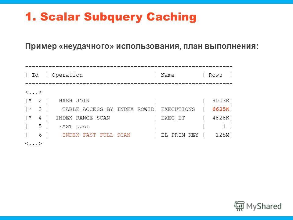 1. Scalar Subquery Caching Пример «неудачного» использования, план выполнения: ------------------------------------------------------------- | Id | Operation | Name | Rows | ------------------------------------------------------------- |* 2 | HASH JO