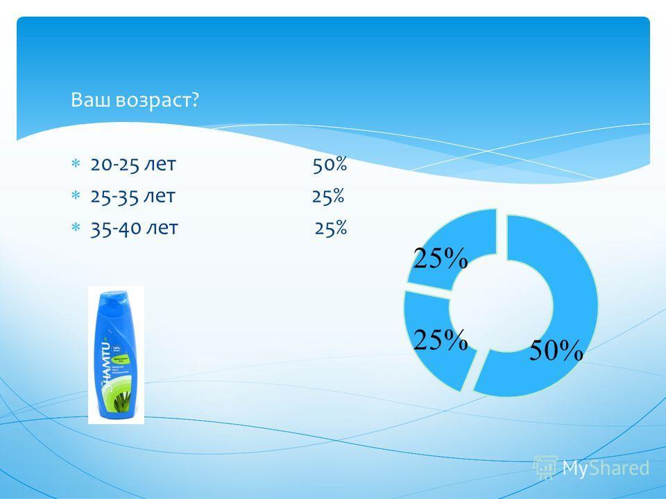 Ваш возраст? 20-25 лет 50% 25-35 лет 25% 35-40 лет 25% 50% 25%