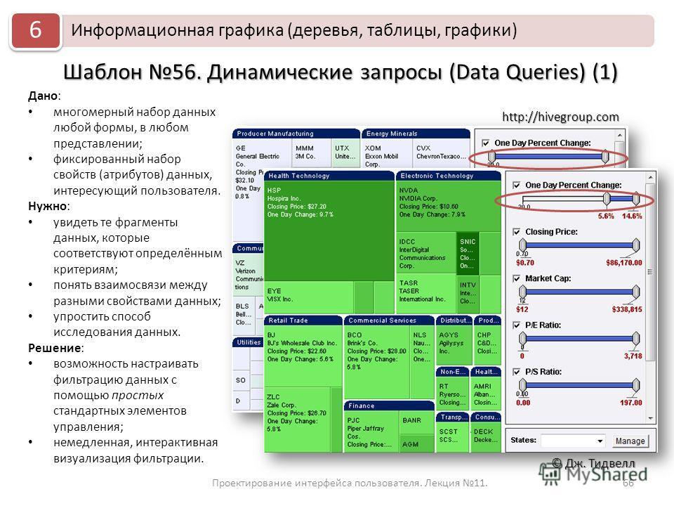Проектирование интерфейса пользователя. Лекция 11.66 © Дж. Тидвелл Шаблон 56. Динамические запросы (Data Queries) (1) Дано: многомерный набор данных любой формы, в любом представлении; фиксированный набор свойств (атрибутов) данных, интересующий поль