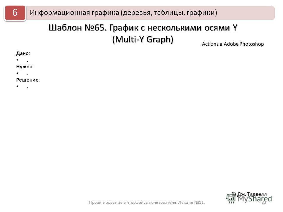 Проектирование интерфейса пользователя. Лекция 11.83 © Дж. Тидвелл Шаблон 65. График с несколькими осями Y (Multi-Y Graph) Дано:. Нужно:. Решение:. Actions в Adobe Photoshop Информационная графика (деревья, таблицы, графики) 6