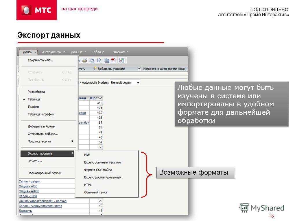 ПОДГОТОВЛЕНО. Агентством «Промо Интерэктив» 18 Экспорт данных Возможные форматы Любые данные могут быть изучены в системе или импортированы в удобном формате для дальнейшей обработки