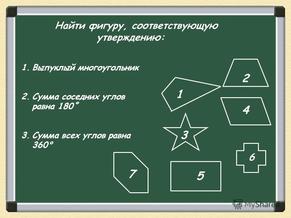 Найти фигуру, соответствующую утверждению: 1.Выпуклый многоугольник 2.Сумма соседних углов равна 180˚ 3.Сумма всех углов равна 360° 1 2 3 4 5 6 7
