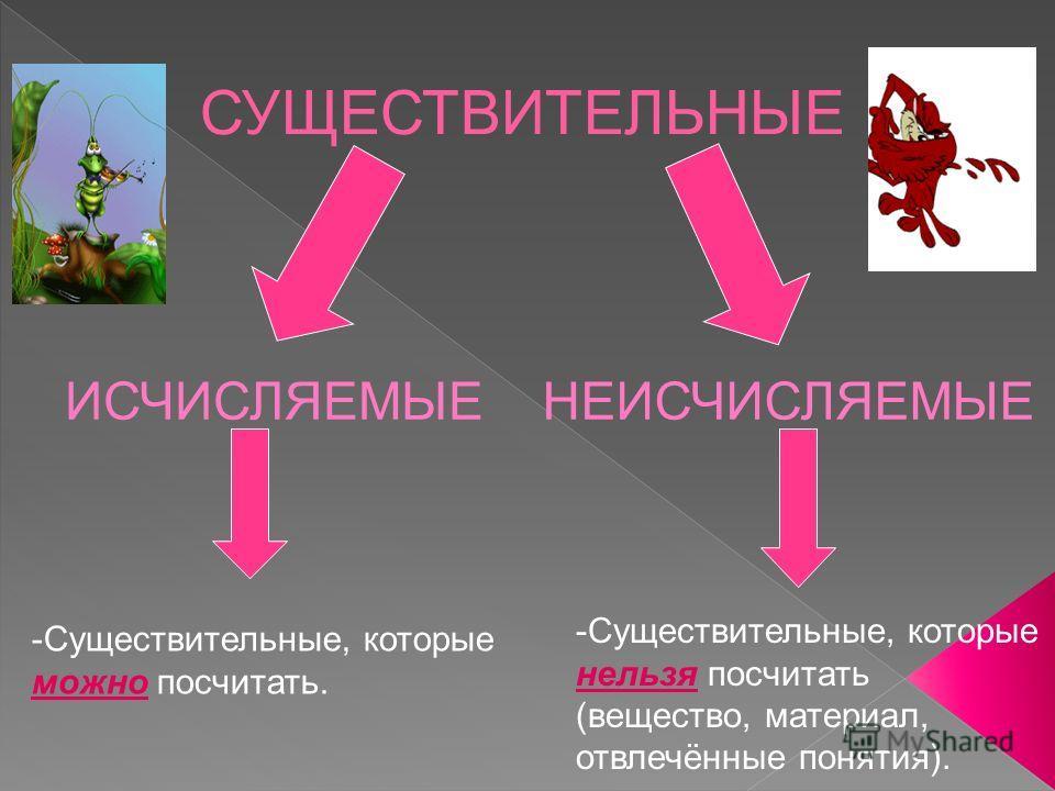 ИСЧИСЛЯЕМЫЕНЕИСЧИСЛЯЕМЫЕ -Существительные, которые можно посчитать. -Существительные, которые нельзя посчитать (вещество, материал, отвлечённые понятия).