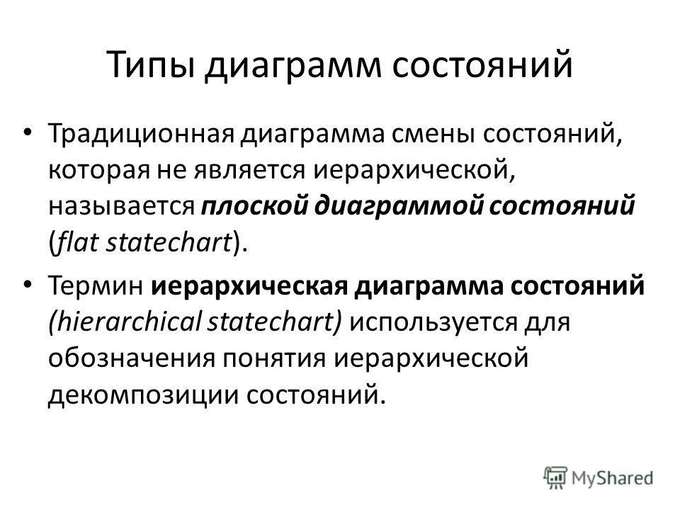Типы диаграмм состояний Традиционная диаграмма смены состояний, которая не является иерархической, называется плоской диаграммой состояний (flat statechart). Термин иерархическая диаграмма состояний (hierarchical statechart) используется для обозначе