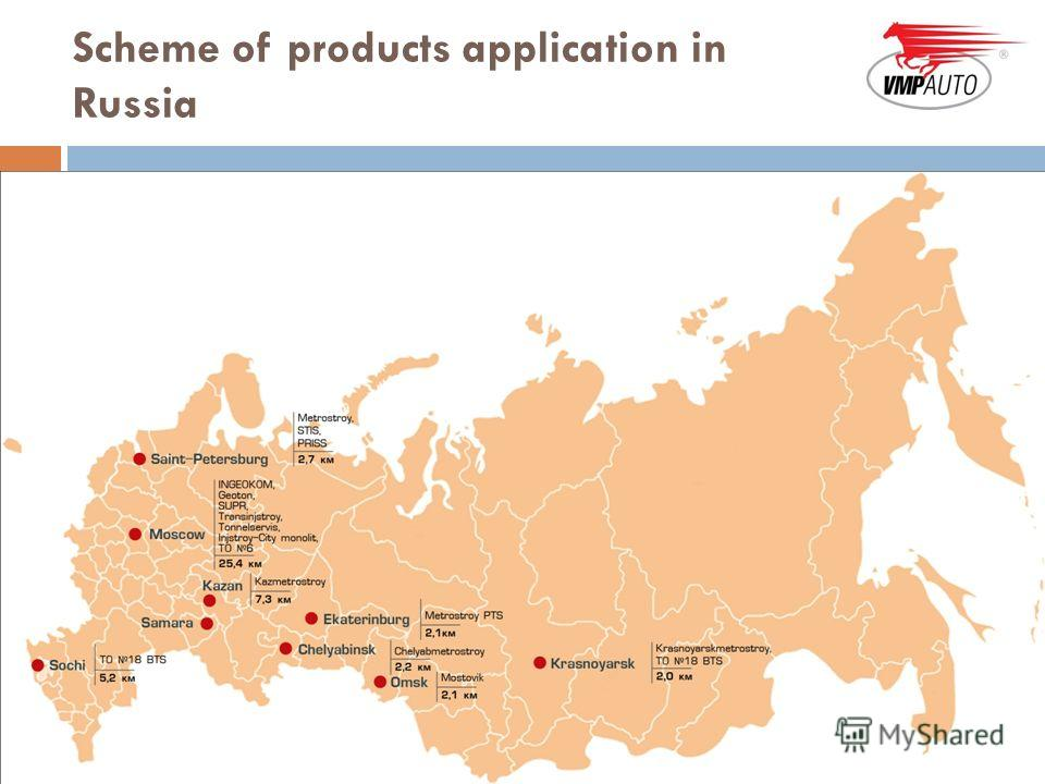 Scheme of products application in Russia