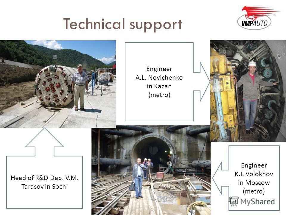Technical support Engineer A.L. Novichenko in Kazan (metro) Head of R&D Dep. V.M. Tarasov in Sochi Engineer K.I. Volokhov in Moscow (metro)