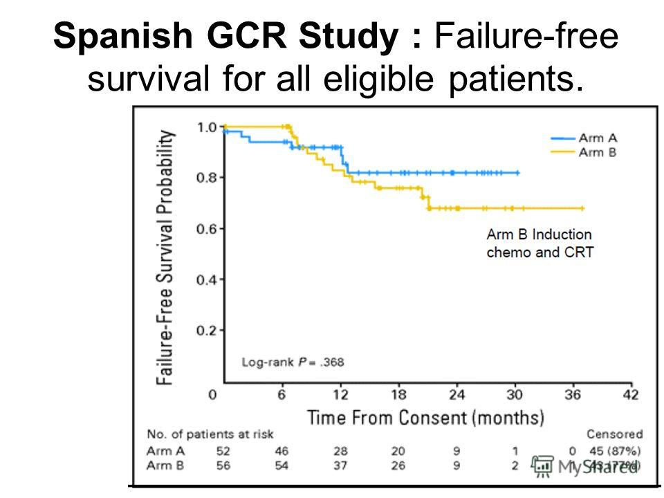 Spanish GCR Study : Failure-free survival for all eligible patients.