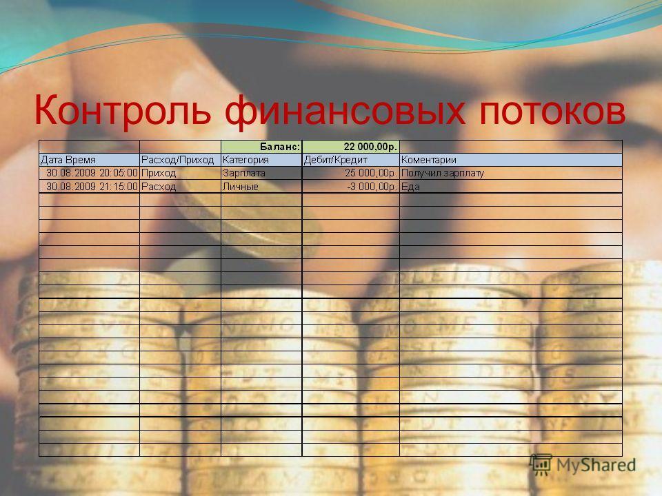 Контроль финансовых потоков
