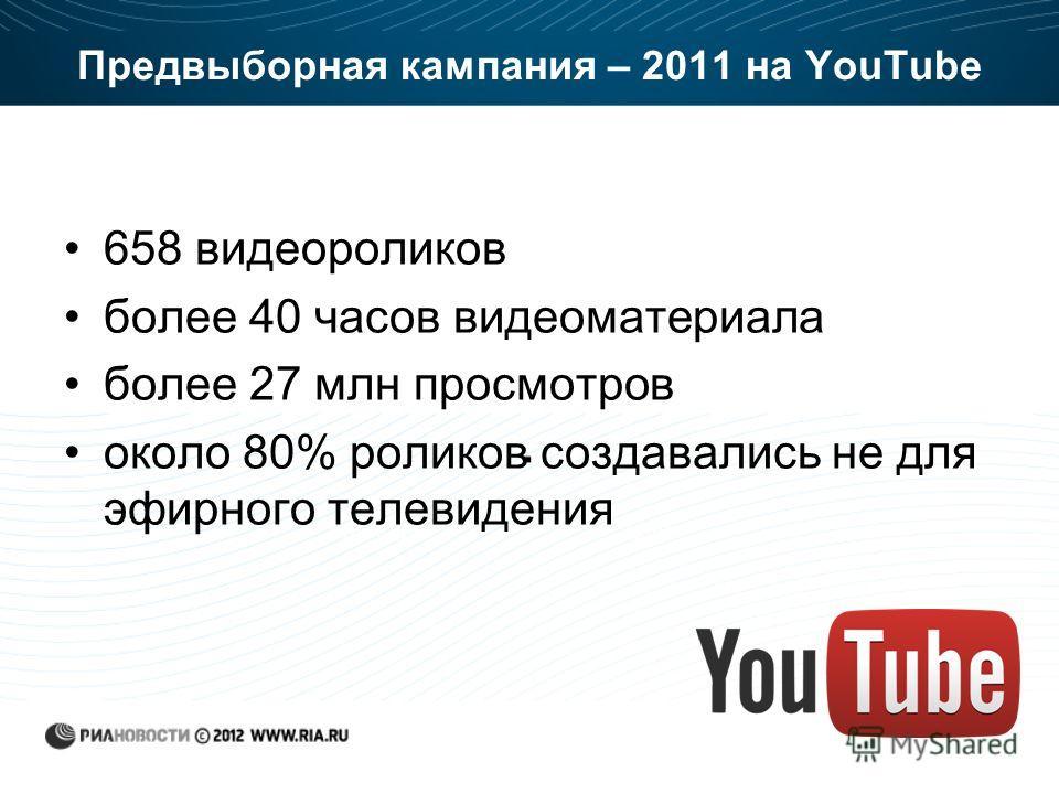 Предвыборная кампания – 2011 на YouTube 658 видеороликов более 40 часов видеоматериала более 27 млн просмотров около 80% роликов создавались не для эфирного телевидения