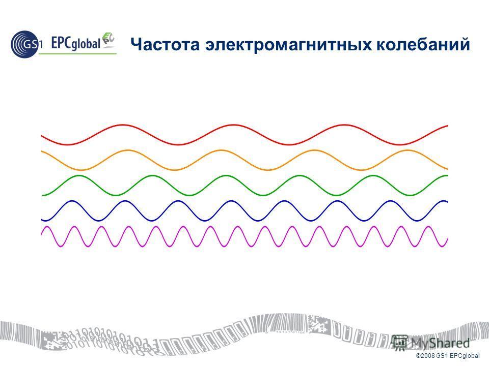 ©2008 GS1 EPCglobal Частота электромагнитных колебаний