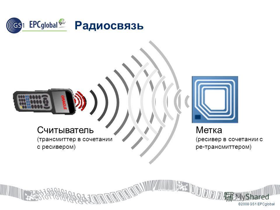 ©2008 GS1 EPCglobal Считыватель (трансмиттер в сочетании с ресивером) Метка (ресивер в сочетании с ре-трансмиттером) Радиосвязь