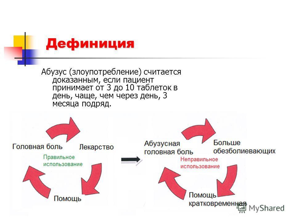 Дефиниция Абузус (злоупотребление) считается доказанным, если пациент принимает от 3 до 10 таблеток в день, чаще, чем через день, 3 месяца подряд.