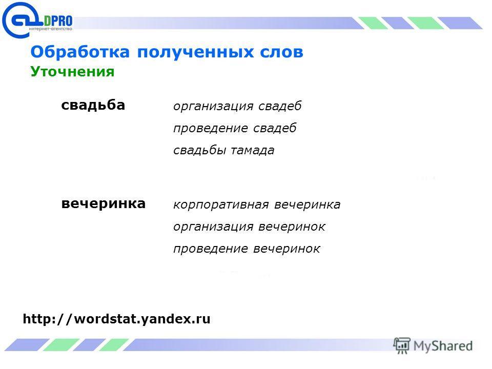 Обработка полученных слов Уточнения http://wordstat.yandex.ru свадьба организация свадеб проведение свадеб свадьбы тамада вечеринка корпоративная вечеринка организация вечеринок проведение вечеринок