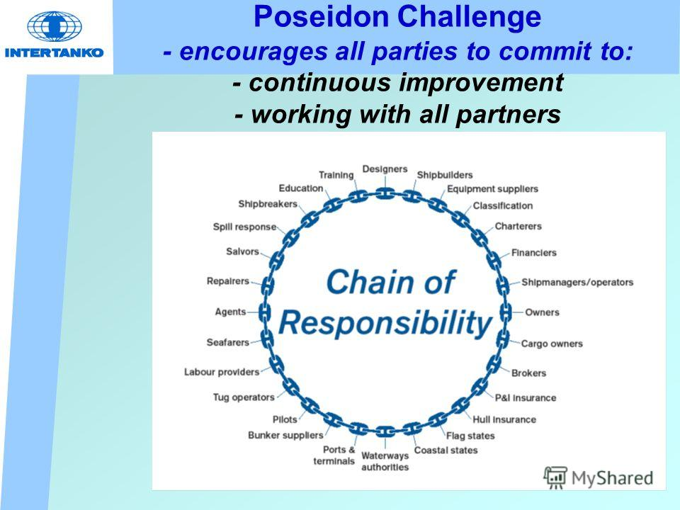 Poseidon Challenge - encourages all parties to commit to: - continuous improvement - working with all partners
