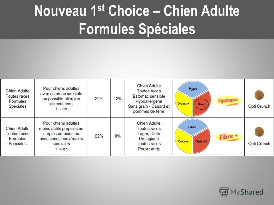 Nouveau 1 st Choice – Chien Adulte Formules Spéciales