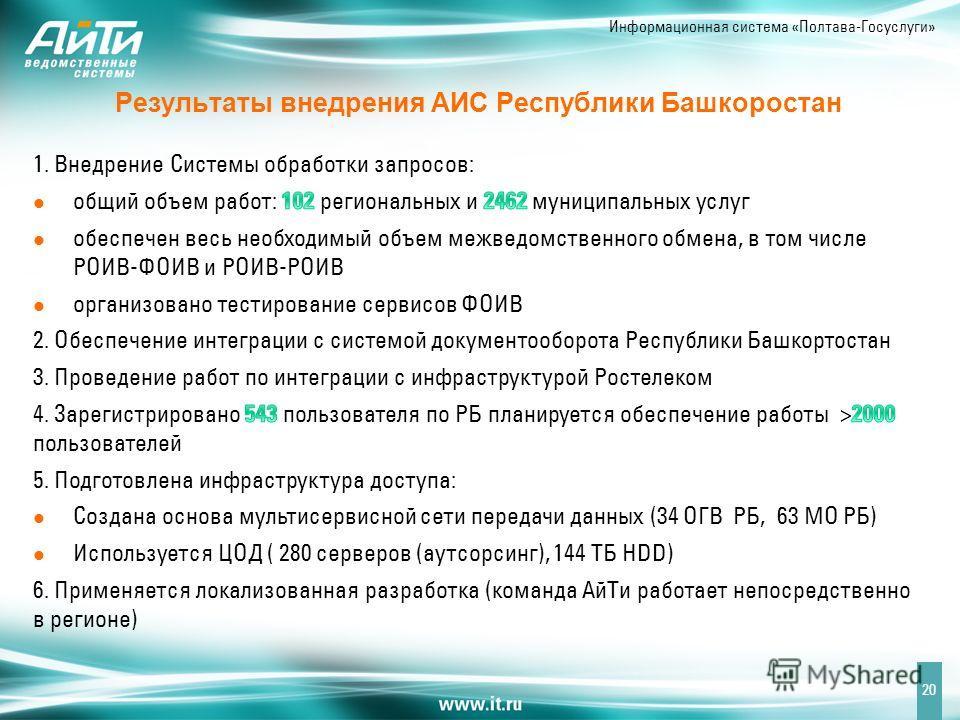 Информационная система «Полтава-Госуслуги» 20 Результаты внедрения АИС Республики Башкоростан