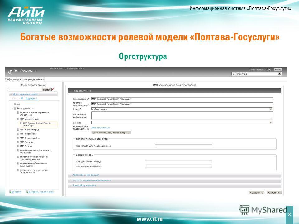 Информационная система «Полтава-Госуслуги» Богатые возможности ролевой модели «Полтава-Госуслуги» 3 Оргструктура