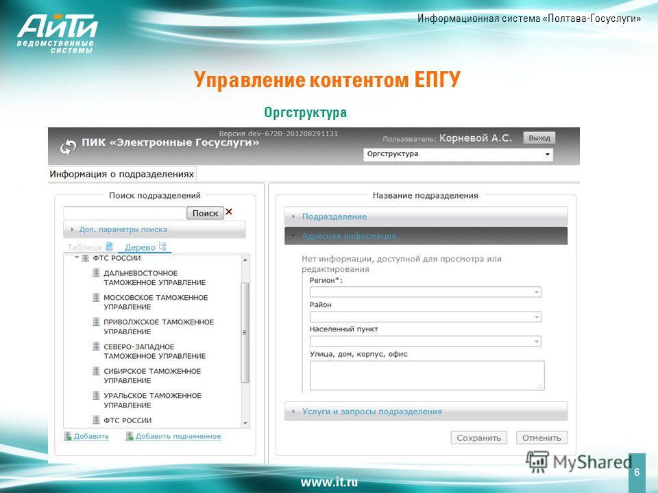 Информационная система «Полтава-Госуслуги» Управление контентом ЕПГУ 6 Оргструктура