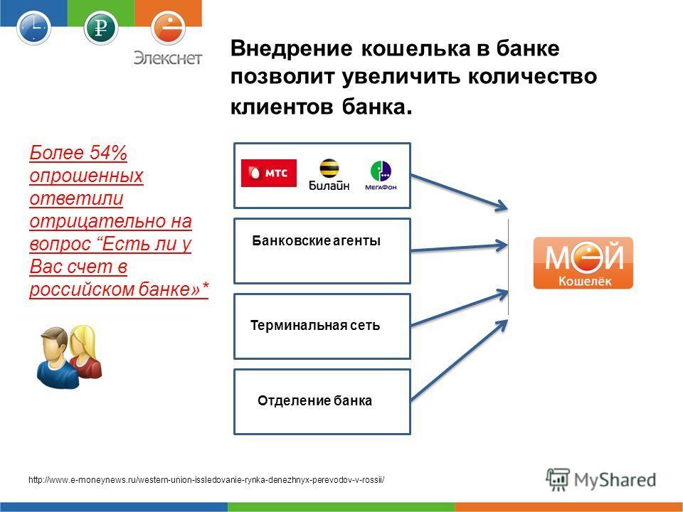 Банковские агенты Терминальная сеть Более 54% опрошенных ответили отрицательно на вопрос Есть ли у Вас счет в российском банке»* http://www.e-moneynews.ru/western-union-issledovanie-rynka-denezhnyx-perevodov-v-rossii/ Отделение банка Внедрение кошель