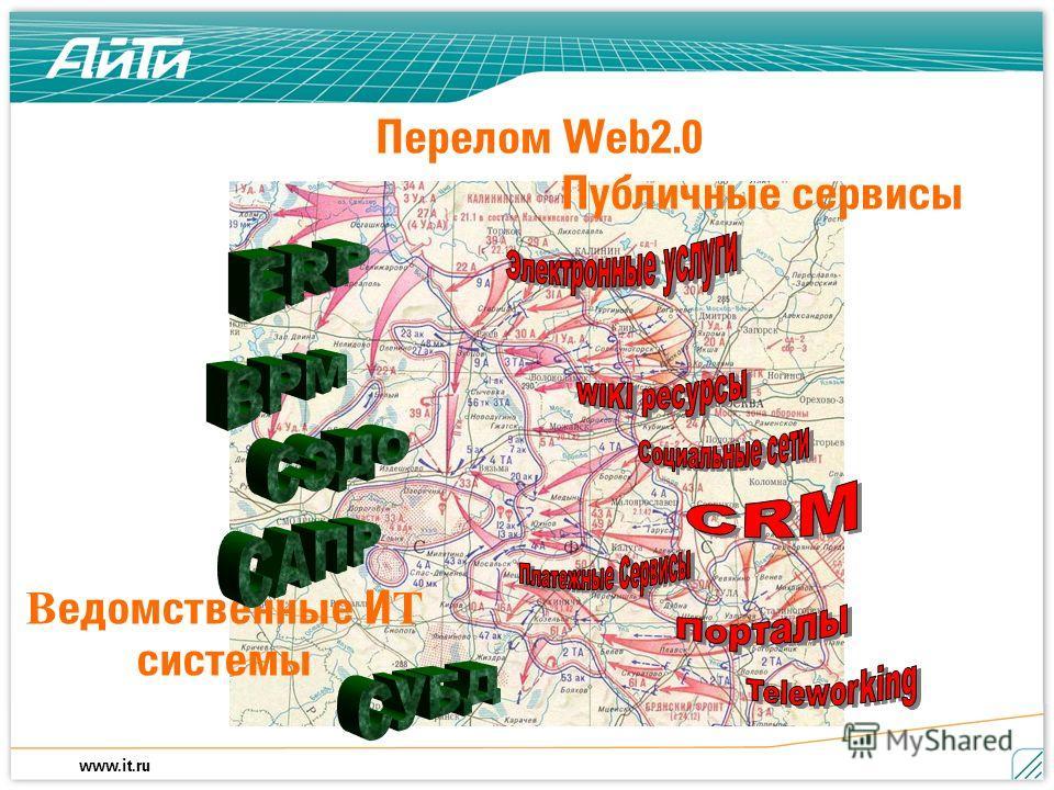 www.it.ru Перелом Web2.0 В едомственные И Т системы Публичные сервисы