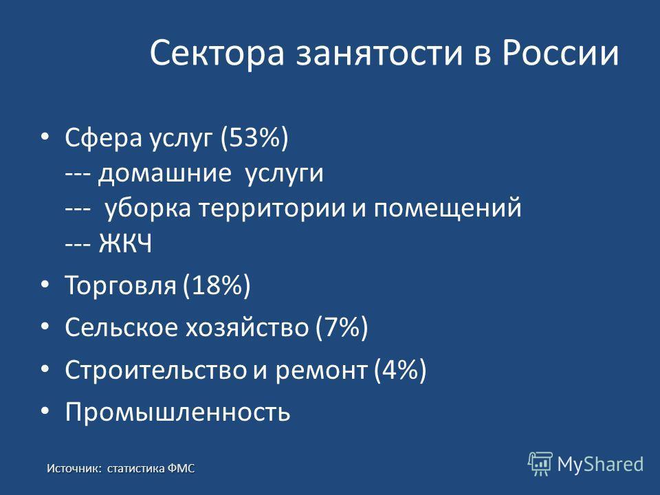 Сектора занятости в России Сфера услуг (53%) --- домашние услуги --- уборка территории и помещений --- ЖКЧ Торговля (18%) Сельское хозяйство (7%) Строительство и ремонт (4%) Промышленность Источник: статистика ФМС