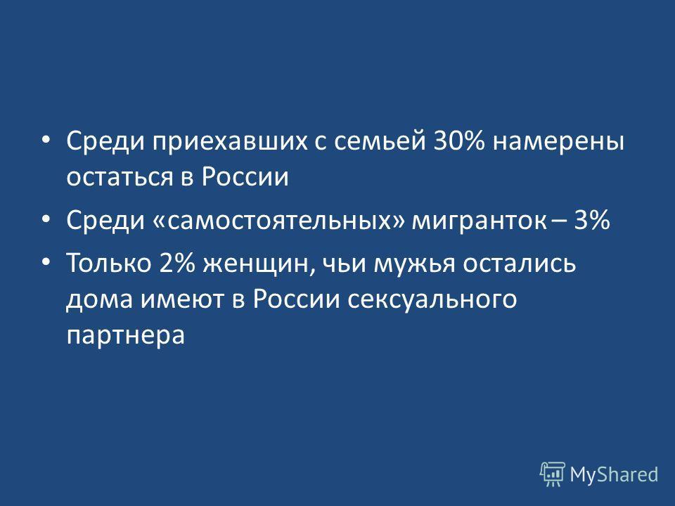 Среди приехавших с семьей 30% намерены остаться в России Среди «самостоятельных» мигранток – 3% Только 2% женщин, чьи мужья остались дома имеют в России сексуального партнера