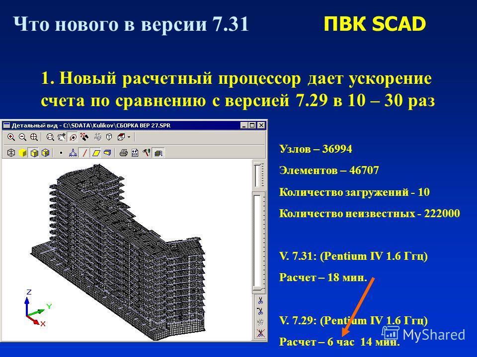 Что нового в версии 7.31 ПВК SCAD 1. Новый расчетный процессор дает ускорение счета по сравнению с версией 7.29 в 10 – 30 раз Узлов – 36994 Элементов – 46707 Количество загружений - 10 Количество неизвестных - 222000 V. 7.31: (Pentium IV 1.6 Ггц) Рас