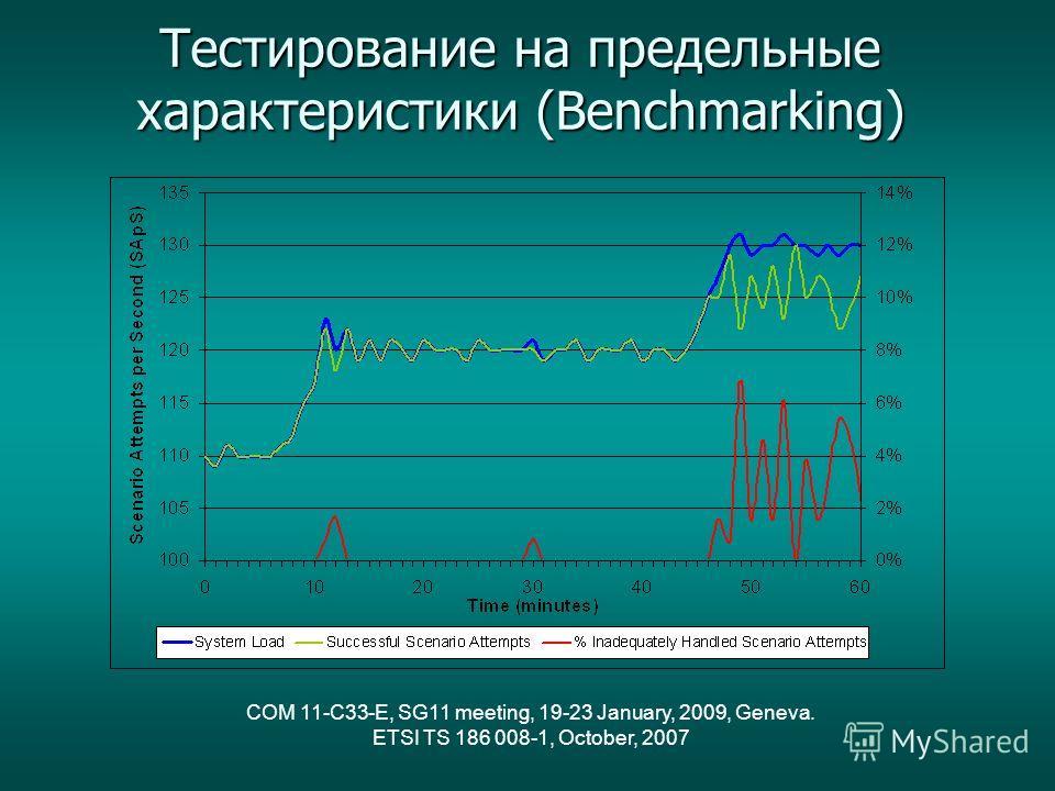 Тестирование на предельные характеристики (Benchmarking) COM 11-C33-E, SG11 meeting, 19-23 January, 2009, Geneva. ETSI TS 186 008-1, October, 2007