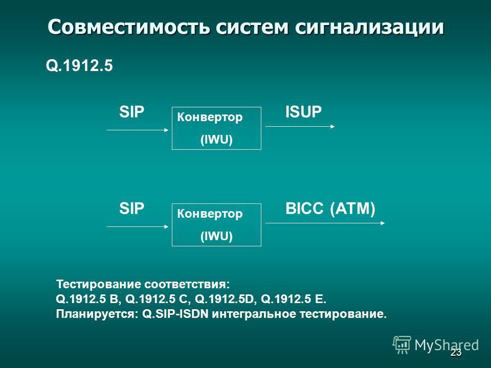 23 Совместимость систем сигнализации Q.1912.5 Конвертор (IWU) SIPISUP Конвертор (IWU) SIPBICC (АТМ) Тестирование соответствия: Q.1912.5 B, Q.1912.5 C, Q.1912.5D, Q.1912.5 E. Планируется: Q.SIP-ISDN интегральное тестирование.