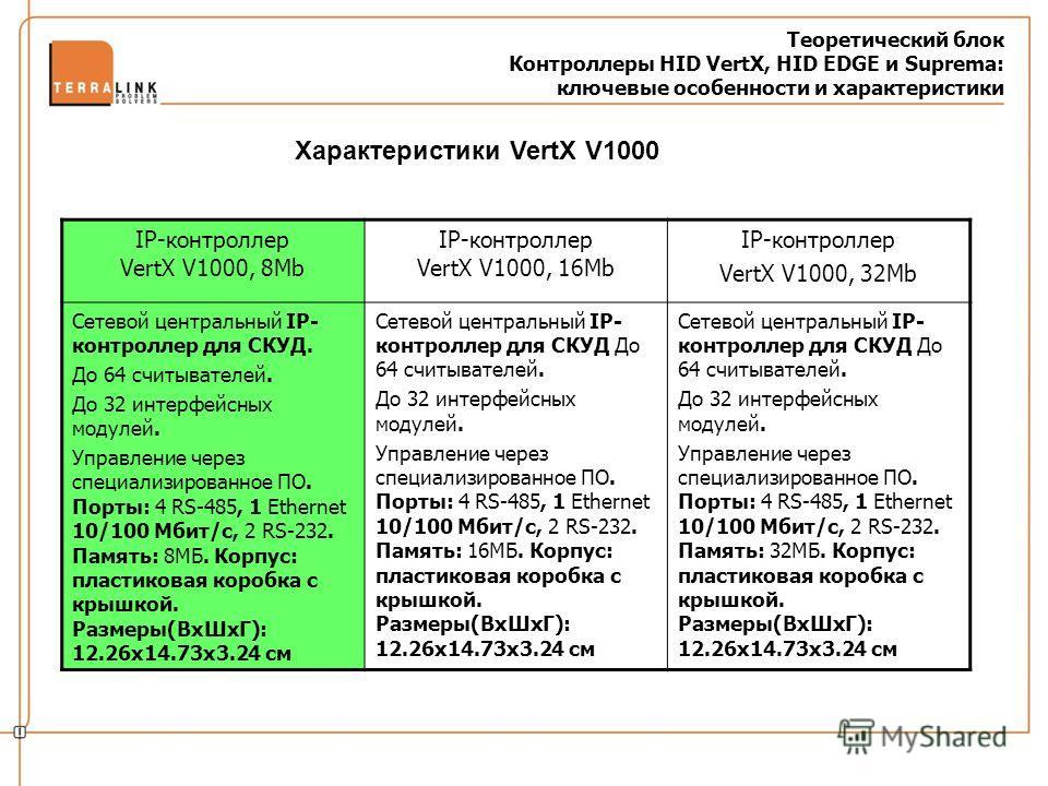 Теоретический блок Контроллеры HID VertX, HID EDGE и Suprema: ключевые особенности и характеристики IP-контроллер VertX V1000, 8Mb IP-контроллер VertX V1000, 16Mb IP-контроллер VertX V1000, 32Mb Сетевой центральный IP- контроллер для СКУД. До 64 счит