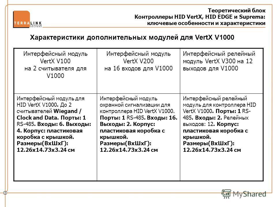 Теоретический блок Контроллеры HID VertX, HID EDGE и Suprema: ключевые особенности и характеристики Интерфейсный модуль VertX V100 на 2 считывателя для V1000 Интерфейсный модуль VertX V200 на 16 входов для V1000 Интерфейсный релейный модуль VertX V30