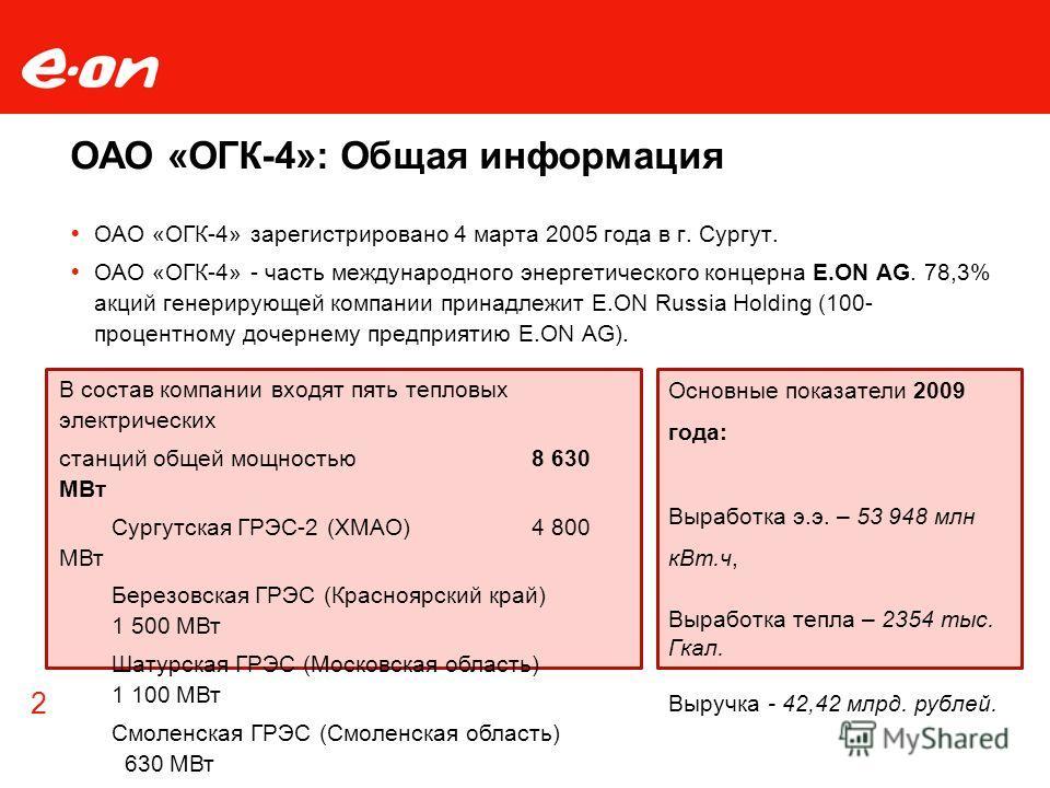 ОАО «ОГК-4»: Общая информация ОАО «ОГК-4» зарегистрировано 4 марта 2005 года в г. Сургут. ОАО «ОГК-4» - часть международного энергетического концерна E.ON AG. 78,3% акций генерирующей компании принадлежит E.ON Russia Holding (100- процентному дочерне
