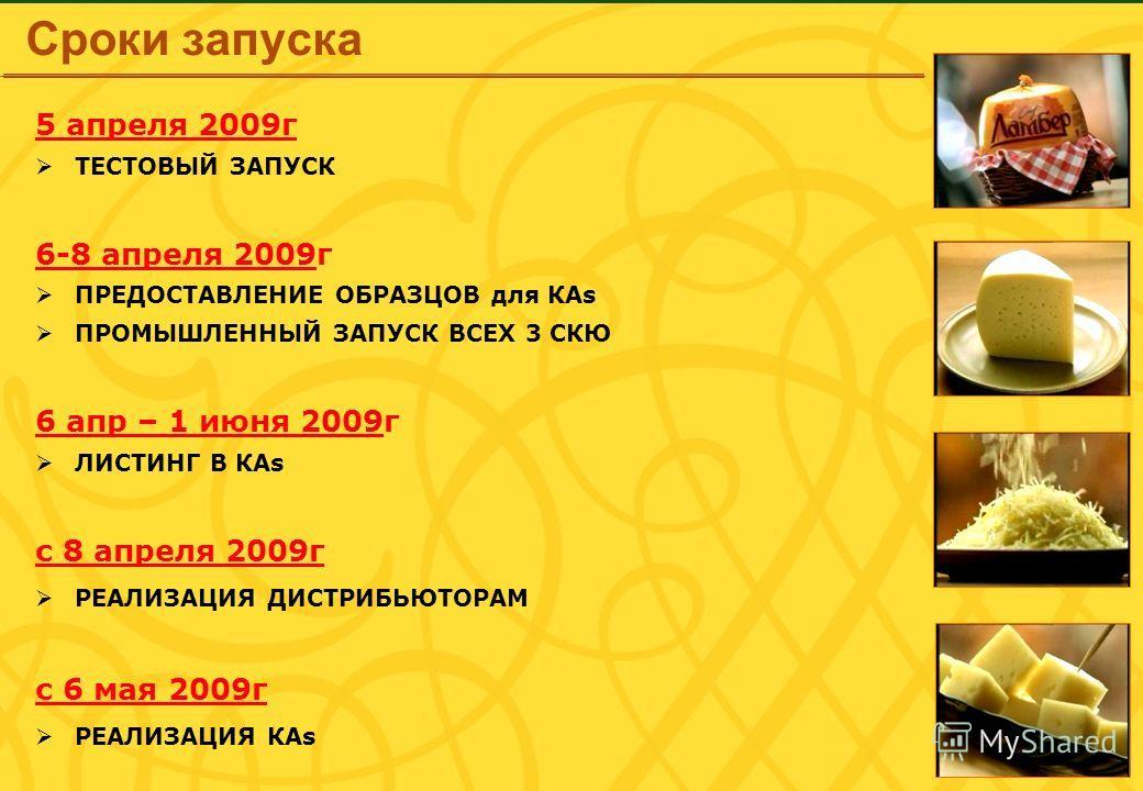 10 5 апреля 2009г ТЕСТОВЫЙ ЗАПУСК 6-8 апреля 2009г ПРЕДОСТАВЛЕНИЕ ОБРАЗЦОВ для КАs ПРОМЫШЛЕННЫЙ ЗАПУСК ВСЕХ 3 СКЮ 6 апр – 1 июня 2009г ЛИСТИНГ В КАs с 8 апреля 2009г РЕАЛИЗАЦИЯ ДИСТРИБЬЮТОРАМ с 6 мая 2009г РЕАЛИЗАЦИЯ КАs Сроки запуска