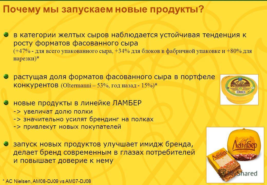 5 Почему мы запускаем новые продукты? в категории желтых сыров наблюдается устойчивая тенденция к росту форматов фасованного сыра (+47% - для всего упакованного сыра, +34% для блоков в фабричной упаковке и +80% для нарезки)* растущая доля форматов фа
