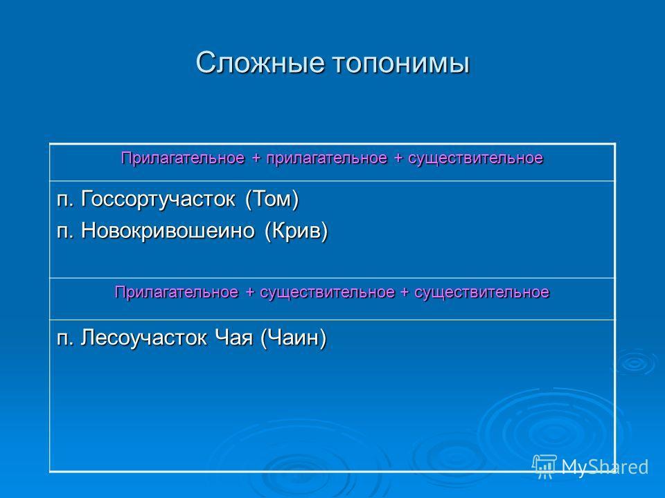 Сложные топонимы Прилагательное + прилагательное + существительное п. Госсортучасток (Том) п. Новокривошеино (Крив) Прилагательное + существительное + существительное п. Лесоучасток Чая (Чаин)