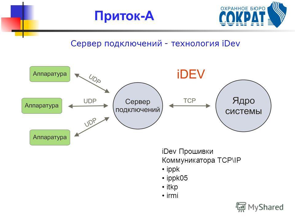 Сервер подключений - технология iDev Приток-А iDev Прошивки Коммуникатора TCP\IP ippk ippk05 itkp irmi