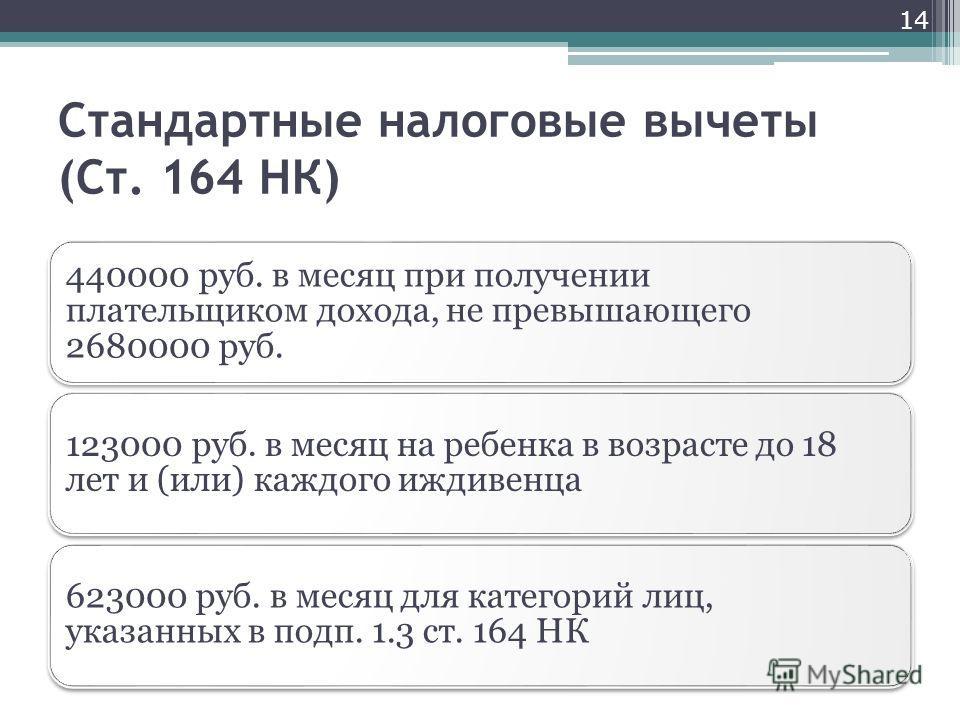 Стандартные налоговые вычеты (Ст. 164 НК) 440000 руб. в месяц при получении плательщиком дохода, не превышающего 2680000 руб. 123000 руб. в месяц на ребенка в возрасте до 18 лет и (или) каждого иждивенца 623000 руб. в месяц для категорий лиц, указанн